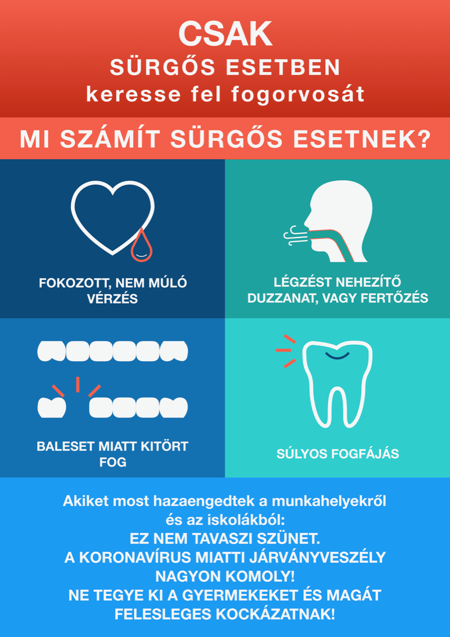 Koronavírus a fogászatban